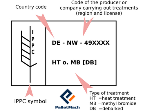 IPPC standard for wood pallets